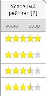 Рейтинг тату салонов